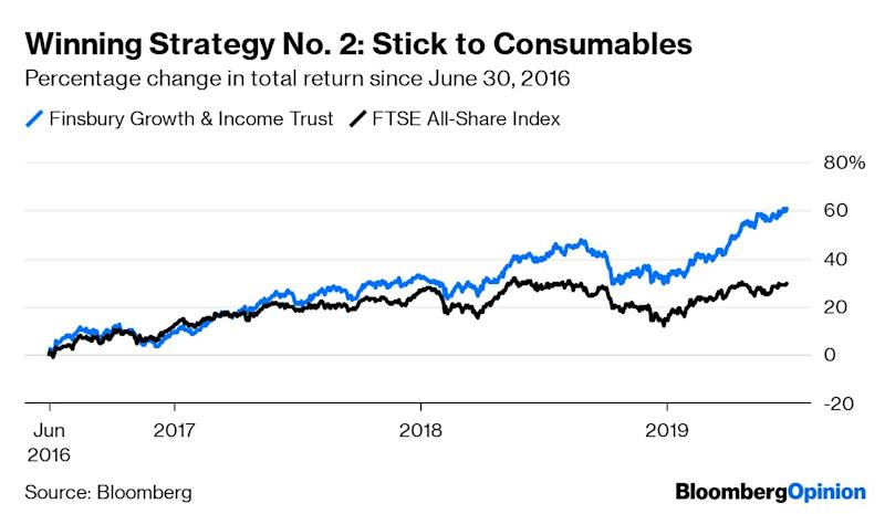 """(Bloomberg Opinion) -- Since the U.K. decided more than three years ago to leave the European Union, the nation's savviest investors have succeeded by putting their money where Brexit matters least.Uncertainty about the date of Britain's departure (now pushed back to Oct. 31) and the terms of the divorce has meant purging the U.K. from their holdings or limiting them to investments traditionally impervious to man-made and natural disasters. Over 38 months, British sterling depreciated 16percent, the worst shrinkage for any similar period in 8years. The pound remains the poorest performer in the actively-traded foreign exchange market and inferior to the No. 3 euro.Europe's strongest major economy in the 21st century became a shadow of its former self, reversing two decades preceding the June 23, 2016 referendum when the U.K. outperformed the European Union in growth and investment. London's stock and bond markets similarly languished as laggards to world benchmarks, after beating them consistently in the 20 years prior to the decision to leave the EU, according to data compiled by Bloomberg.""""If I give myself some credit, I would say that we acted reasonably fast liquidating U.K. shares"""" in 2016, said Ben Rogoff, whose Polar Capital Technology Trust PLChas been the most consistent winner out of the 212 British global funds with at least 1 billion pounds this year and during the past three years. His team's 114percent total return (income plus appreciation) was 22percentage points better than the Dow Jones World Technology Index, mostly because 68% of the fund is invested in the U.S., two-thirds of thatin California companies, according to data compiled by Bloomberg. """"It's all about the Internet and where do you get exposed to the Internet? The U.S. and China,"""" Rogoff said last month during an interview at Bloomberg in London.While Rogoff reduced his holdings of three California tech powers during the past year —Cupertino-based Apple Inc., Menlo Park-based Facebook an"""