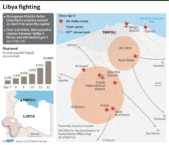 Close-up map of Tripoli locating zones hit by air strikes, clash areas and movements of displaced people (AFP Photo/Paz PIZARRO)