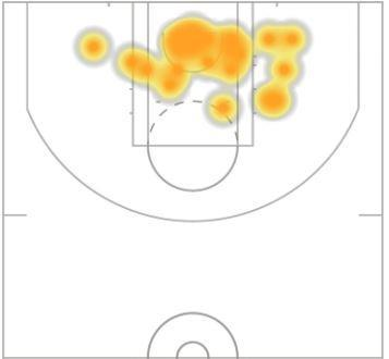Markelle Fultz's shot chart through his first four NBA games. (Cleaning the Glass)