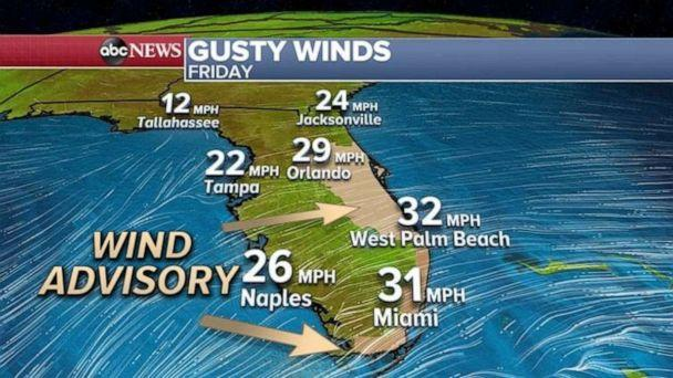 PHOTO: A wind advisory continues Friday for central and southern Florida, where winds could gust up to 25 to 35 mph. (ABC News)
