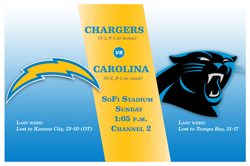 Chargers vs. Carolina Panthers.