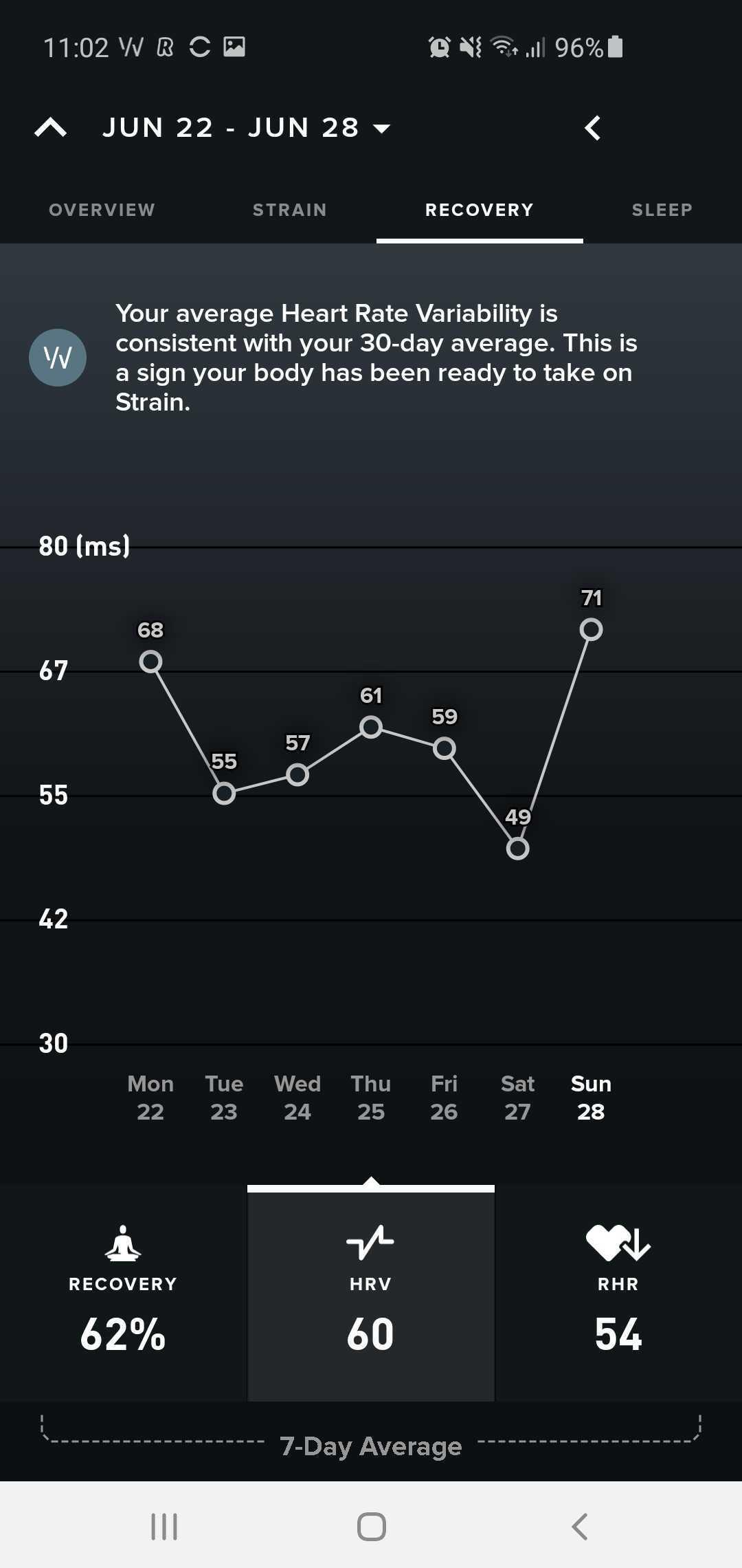 Whoop, band, HRV, heart, rate, variance, fitness