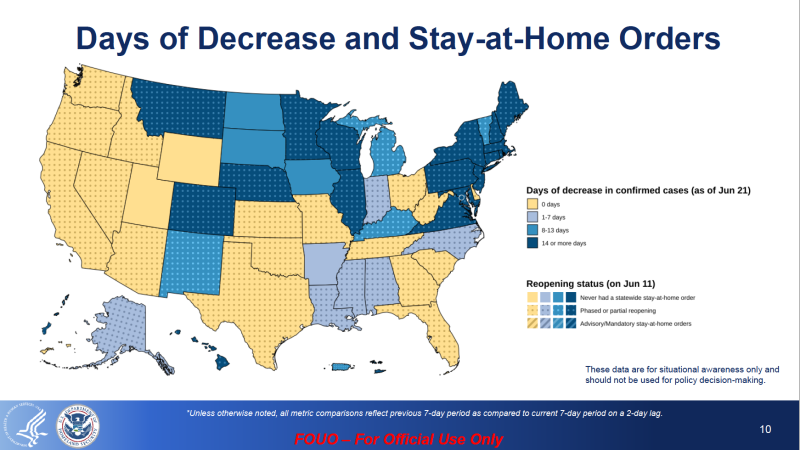 Days of Decrease and Stay-at-Home Orders (CDC)