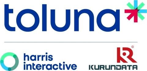 Toluna Launches Toluna Start, the First End-to-End, Real-Time Consumer Intelligence Platform