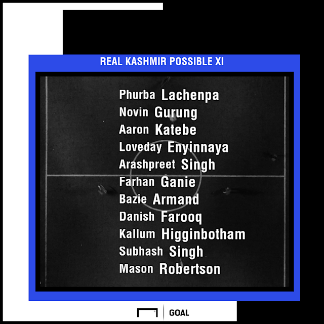 Real Kashmir possible XI
