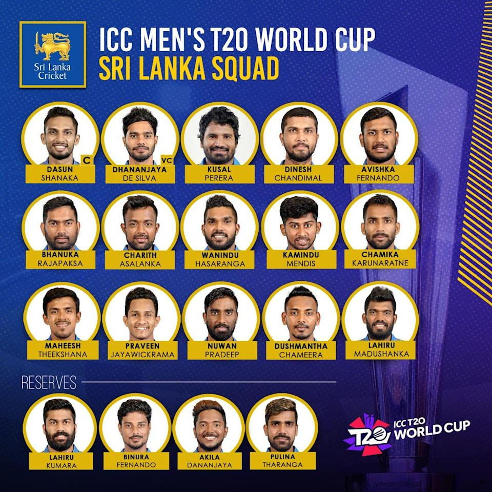 Sri Lanka's Squad For ICC T20 World Cup 2021 Announced