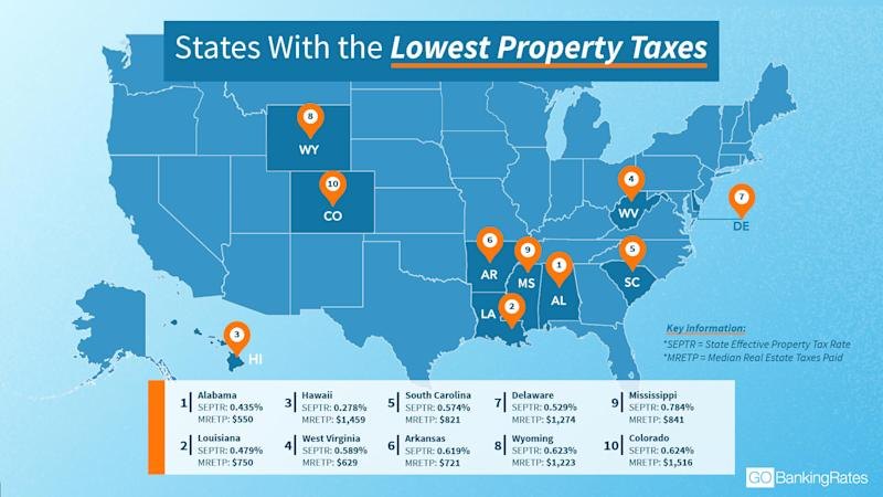 Thinking About Moving? These States Have the Lowest Property
