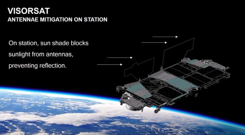 spacex-visorsat-slide