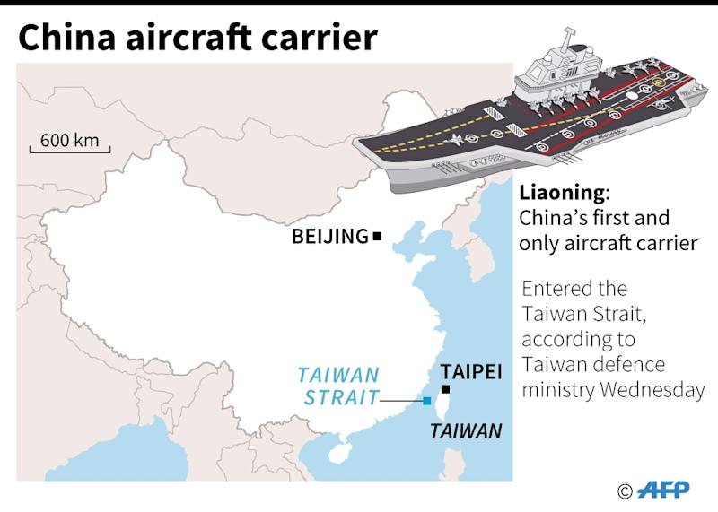 China's only aircraft carrier has entered the Taiwan Strait in a highly symbolic show of strength (AFP Photo/)