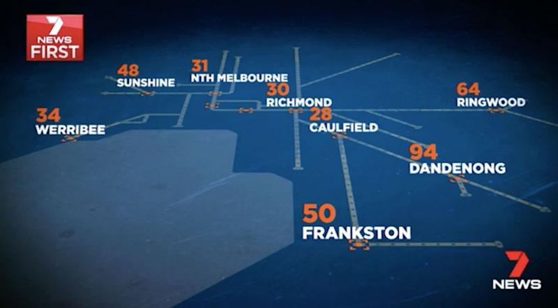 The most dangerous stations in Melbourne. Source: 7 News