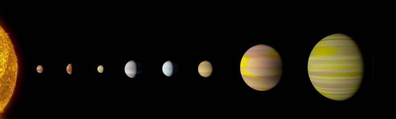 The Kepler-90 star system has eight planets, like our own  - Nasa