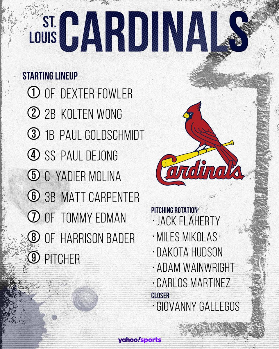 St. Louis Cardinals Projected Lineup (Photo by Paul Rosales/Yahoo Sports)