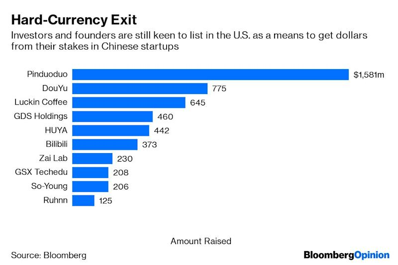 (Bloomberg Opinion) -- If you holdshares in New York-listed Alibaba Group Holding Ltd., you don't own a stake in a Chinese internet powerhouse.What you have are the American depositary receipts of a Cayman Islands company that has a contract with the Chinese firm. In fact, the country's largest search and e-commerce provider(1)is ultimately controlled by Alibaba Partnership, a collection of 38 people, most of whom hold senior positions in the company.This business structure, called a variable-interest entity, became common among Chinese companies because Beijing restricts foreign investmentin certain sectors, such as the internet. It also enables firmsto raise money abroad andlets early investors get theirfunds out of the country.Tencent Holdings Ltd., Meituan Dianping and Baidu Inc. all hew to various versions of the VIE, allowing them to exploit a gap in Chinese law.In total, almost$1.3 trillion in market capitalization is linked to Chinese VIEs listed outside the mainland, according to U.S. credit-ratings provider Standard & Poor's Financial Services LLC.For now, these companies aren't doing anything illegal and Beijing hasn't seen the need to close this loophole. Keeping VIEs operating in a gray area gives policymakers the flexibility to crack down at will. But asthe trade war intensifies, China has a growing incentive to keep its tech giants,and their cash, at home.In that light, it's not inconceivable that officials would takesteps to eliminate the structure, even if it spooks foreign investors.For years, knowledge that the Chinese government couldtake action at any timehung a legal cloud over VIEs. S&P previously accounted for such risk among VIEs operating in sensitive businesses, such as Alibaba and Tencent, though not for others in more mundane areaslike retail.In a report last week, analysts Clifford Kurz and Sophie Lin wrote that recent changes in China's foreign-investment law makeno mention of VIEs, after an earlier draft sought to prohibit them. S&P i