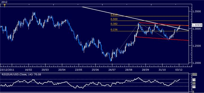 Forex_Analysis_EURUSD_Classic_Technical_Report_12.04.2012_body_Picture_1.png, Forex Analysis: EUR/USD Classic Technical Report 12.04.2012