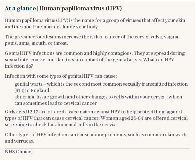 At a glance | Human papilloma virus (HPV)