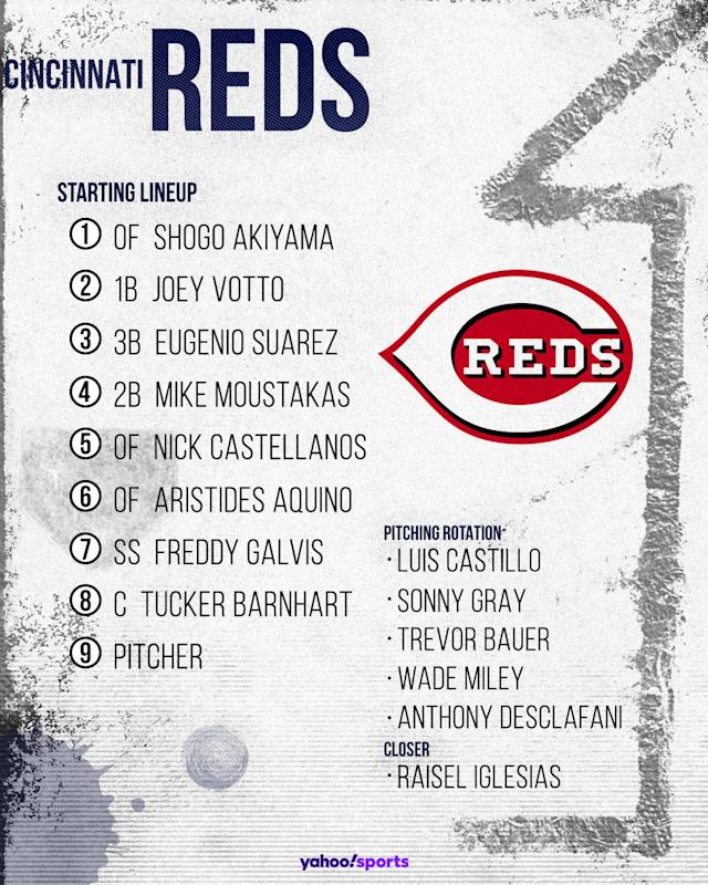 Cincinnati Reds Projected Lineup. (Photo by Paul Rosales/Yahoo Sports)