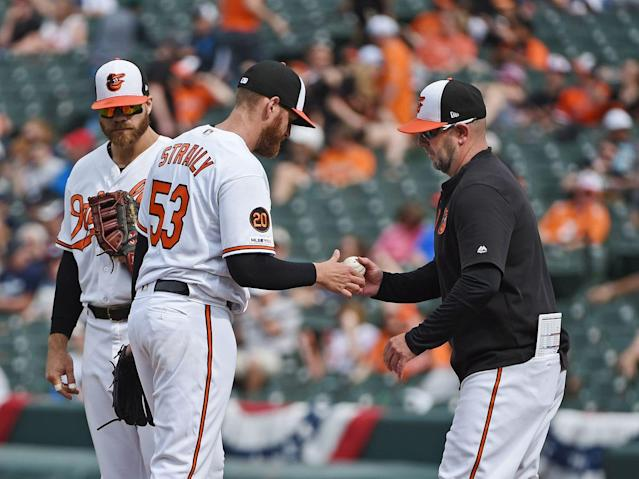From blowouts to blown leads: Ranking the worst Orioles losses of the 2019 season