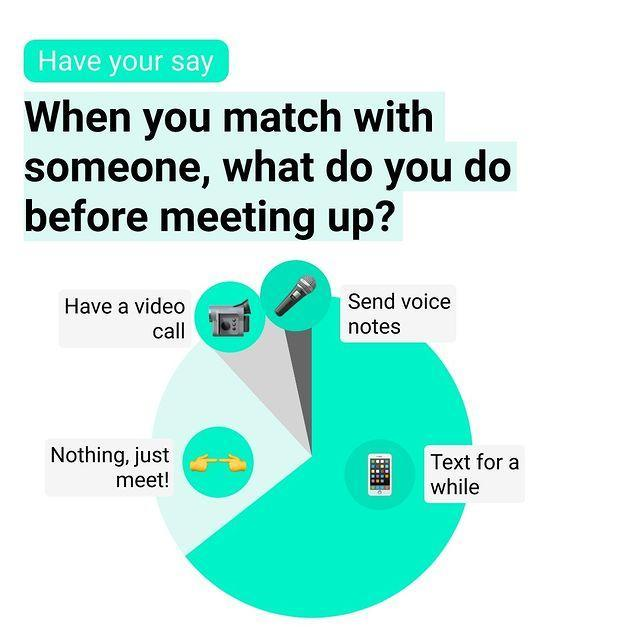 """<p>If you're someone who feels intimidated by the mere thought of going on a date, one on one, then you'll want to download the <a href=""""https://apps.apple.com/us/app/jungle-dating/id1462108279"""" rel=""""nofollow noopener"""" target=""""_blank"""" data-ylk=""""slk:Jungle Dating app"""" class=""""link rapid-noclick-resp"""">Jungle Dating app</a> immediately. </p><p><a href=""""https://www.instagram.com/jungledating/"""" rel=""""nofollow noopener"""" target=""""_blank"""" data-ylk=""""slk:Jungle Dating"""" class=""""link rapid-noclick-resp"""">Jungle Dating</a> celebrates double, triple and even quadruple dating and allows users to create a group of up to four friends, match with other groups, and organise a group date. </p><p>A safe, stress-free and fun way of dating, this flips the dating landscape on its head and if a match doesn't work out then you can still enjoy a night out with friends or even organise a date with another person from your dating group.</p><p><a href=""""https://www.instagram.com/p/CRgP4jxHG8i/"""" rel=""""nofollow noopener"""" target=""""_blank"""" data-ylk=""""slk:See the original post on Instagram"""" class=""""link rapid-noclick-resp"""">See the original post on Instagram</a></p>"""