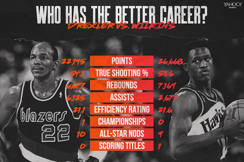 Clyde Drexler vs. Dominique Wilkins (Yahoo Sports graphic)