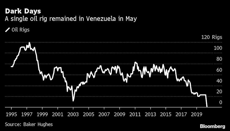 In Venezuela, a Single Oil Rig Works World's Biggest Reserves