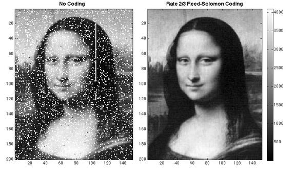 NASA Beams Mona Lisa to Moon with Laser