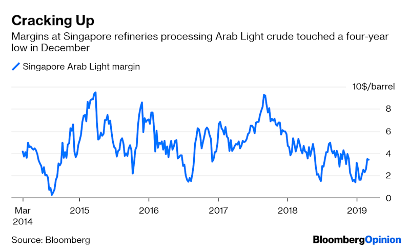 China'sThirst for Oil Is No Tempest in a Teapot