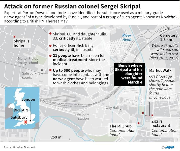 Map showing events related to the nerve agent attack in Salisbury last week. (AFP Photo/John SAEKI)