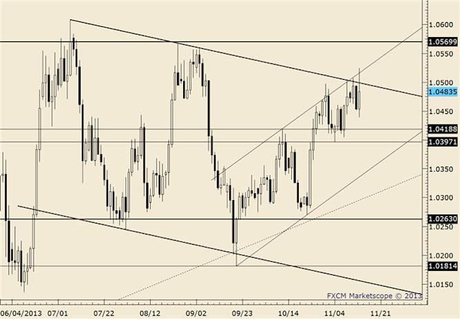 eliottWaves_usd-cad_body_usdcad.png, USD/CAD Channel Confluence in Play Next Few Weeks
