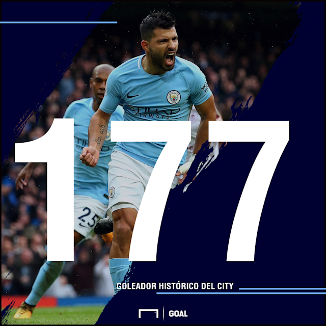 ps aguero 177 goals