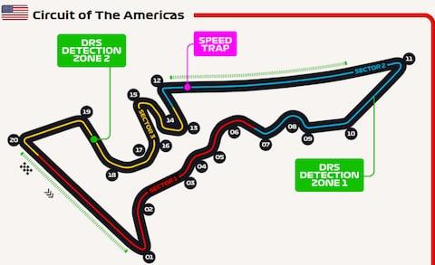 The Circuit of the Americas - Credit: formula1.com