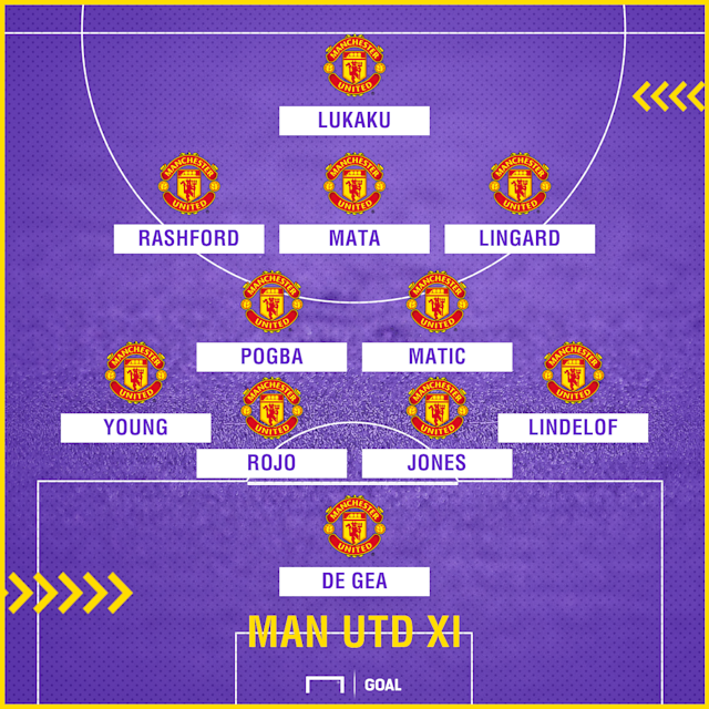 Manchester United possible XI v Southampton