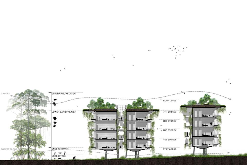 Cross section illustration of the resort. (PHOTO: WOW Architects)
