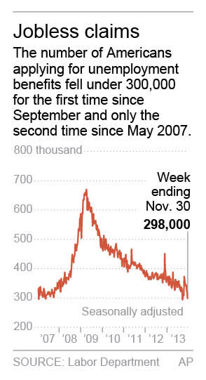Graphic shows weekly jobless claims; 1c x 3 inches; 46.5 mm x 76 mm;