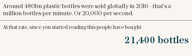 How many bottles are bought every minute