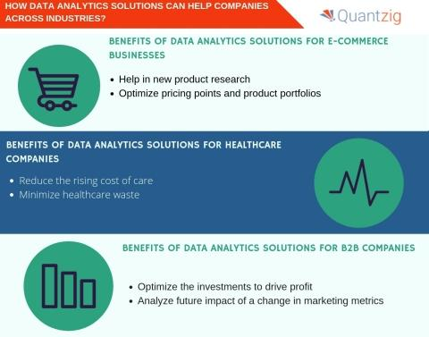 Decoding the Potential of Analytics Solutions to Empower