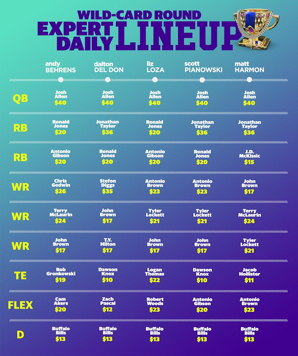 Wild-Card Round Expert Daily Lineup