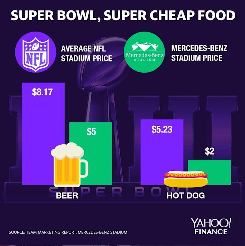Graphic by David Foster for Yahoo Finance