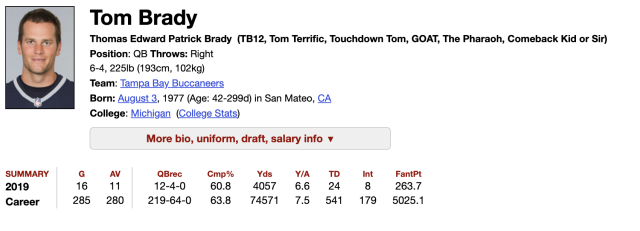Tom Brady's nicknames on Pro-football-reference.com lead to more questions than answers. (pro-football-reference.com screenshot)