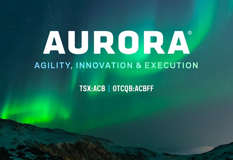 Green aurora borealis in sky over a mountain ridge, with Aurora logo and text superimposed.