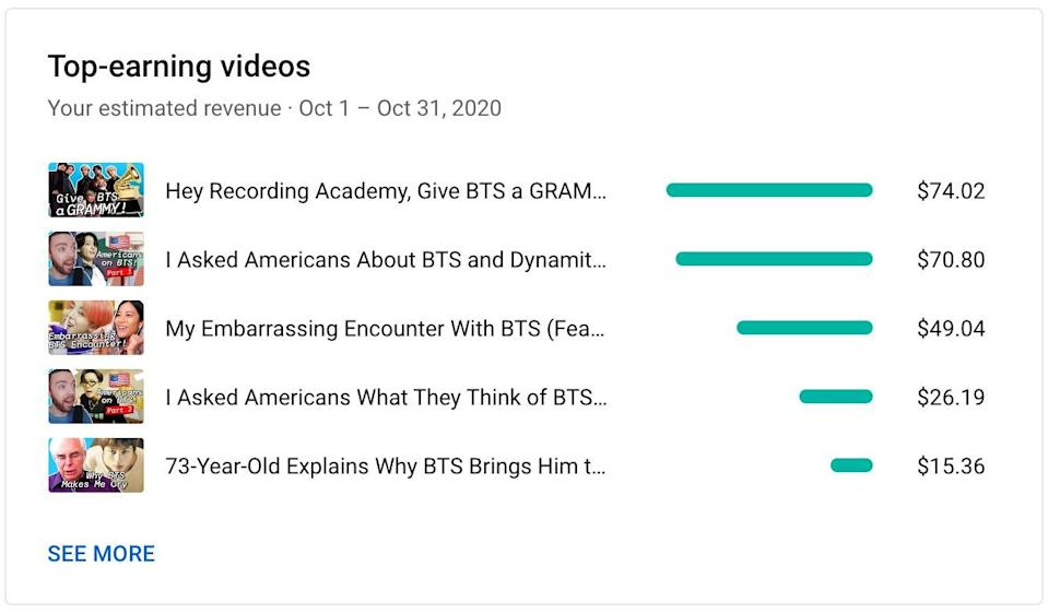 A screenshot showing Brian's YouTube ad revenue for October 2020.