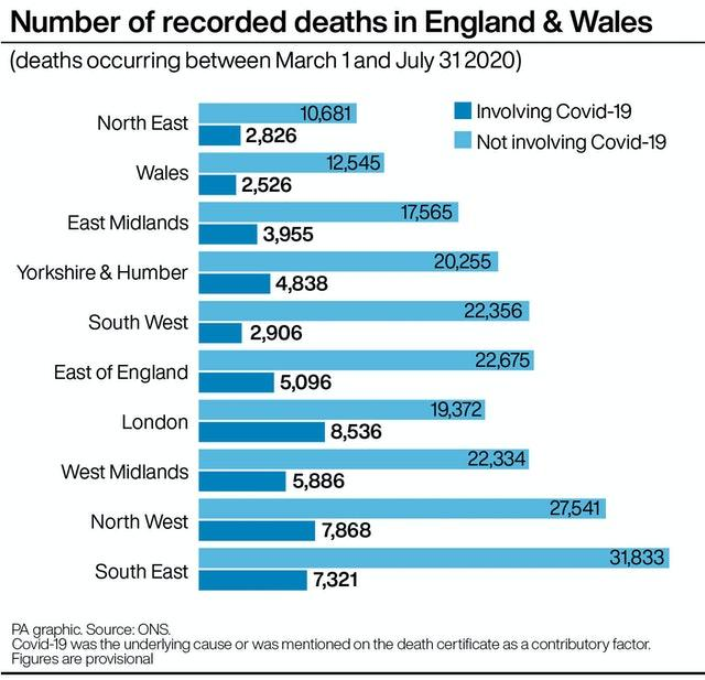 Number of recorded deaths in England & Wales