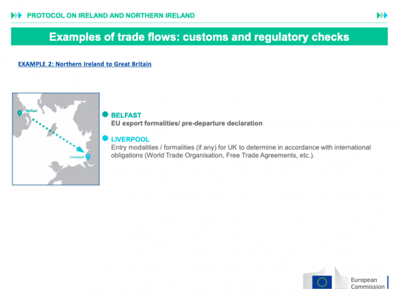The slides illustrate that there will be checks in both directions across the Irish Sea (European Commission)