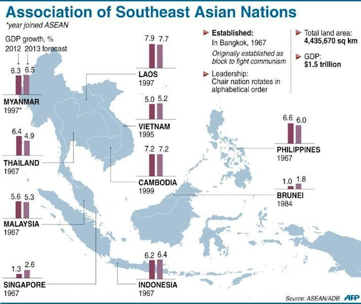 Graphic fact file on the 10-member Association of Southeast Asian Nations (ASEAN) whose leaders meet in Brunei on Wednesday