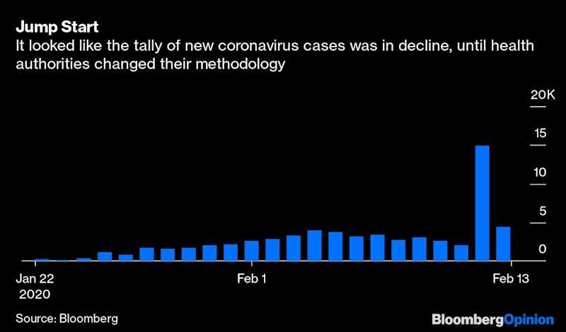Big Data Won't Save You From Coronavirus