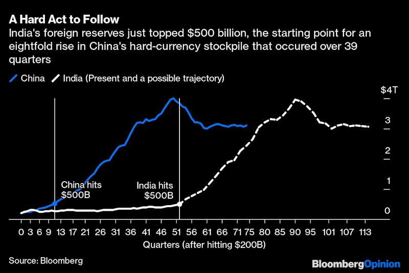 It's Hardto Be the Next China, Not Impossible