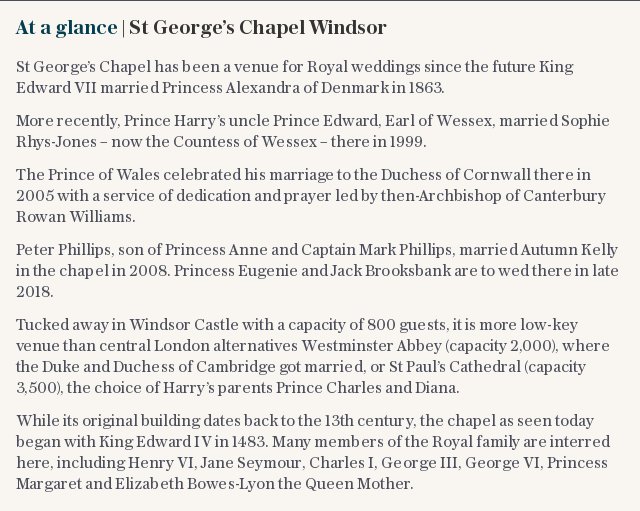 At a glance | St George's Chapel Windsor