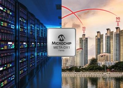 Microchip's META-DX1 uniquely combines 100 GbE, 400 GbE, FlexE, nanosecond timestamping accuracy and MACsec security engine in a single chip with terabit capacity.