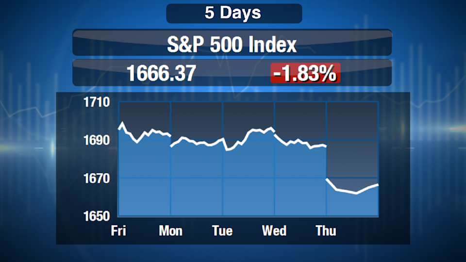 Stocks Slide for Second Day as Rates Climb to 2-Year High