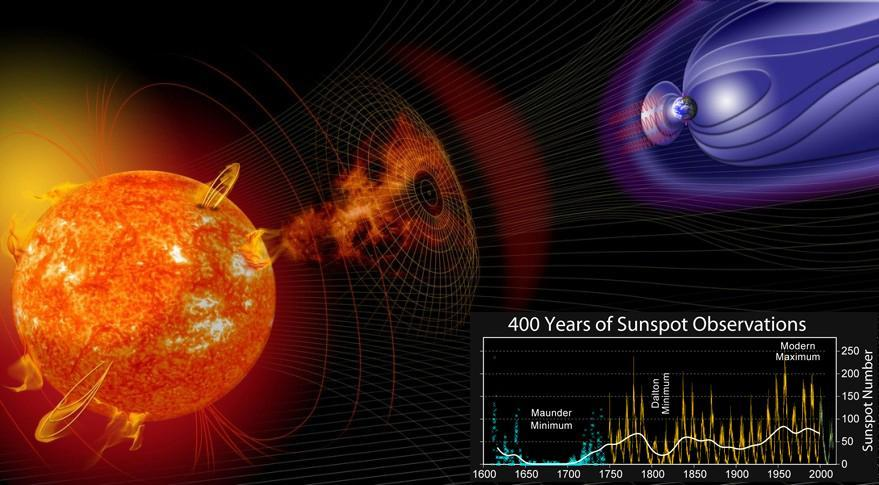 Space-Weather-Sunspot-Cycles-NASA