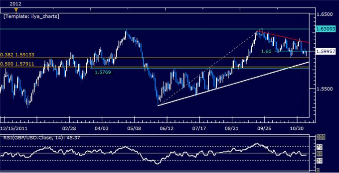 Forex_Analysis_GBPUSD_Classic_Technical_Report_11.09.2012_body_Picture_5.png, Forex Analysis: GBPUSD Classic Technical Report 11.09.2012